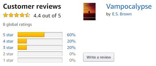 Reviews - Vampocalypse